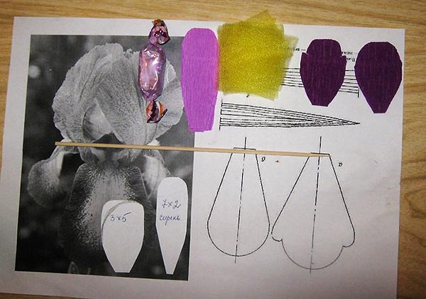 Конфетные букеты своими руками. Руководство по самостоятельному изготовлению. Часть 9-я, технология изготовления букетов из конфет, пошаговые фото