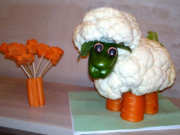 Как сделать из продуктов овечку - ХимиК.Ру :: Интернет журнал