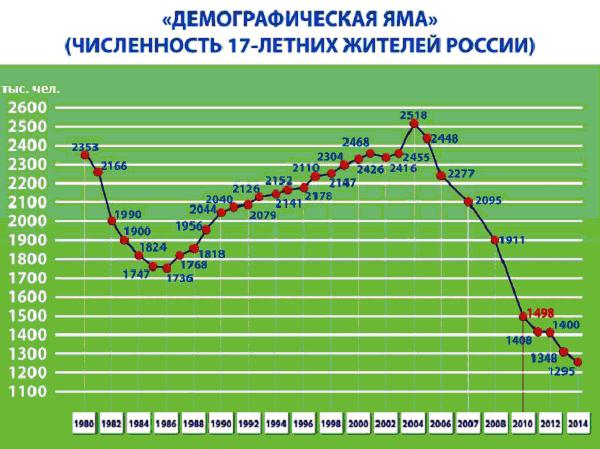 Графика рф, бесплатные фото, обои ...: pictures11.ru/grafika-rf.html