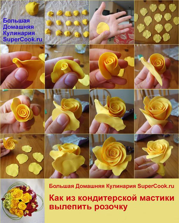 рецепт украшения из мастики пошагово