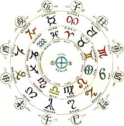 Старославянский гороскоп на 2013 год