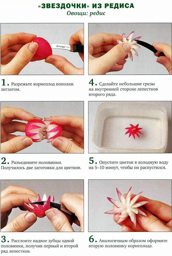 Как сделать украшение из