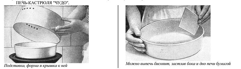 Каравай из кастрюли - голые рецепты