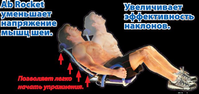 комплекс упражнений аб рокет твистер